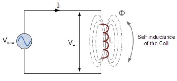 Pengertian beban resistif induktif dan kapasitif pada jaringan pengertian beban resistif induktif dan kapasitif pada jaringan listrik ac artikel teknologi indonesia ccuart Images